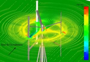 Simulation Eolienne Fairwind