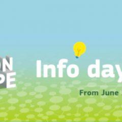Horizon Europe : participez aux sessions d'informations et de matchmaking de la Commission Européenne